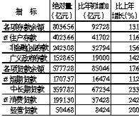 2019徐州gdp_2019年度全国城市GDP百强榜出炉,苏州第6,徐州第27,宿迁第84